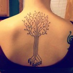 proteggere-tatuaggi